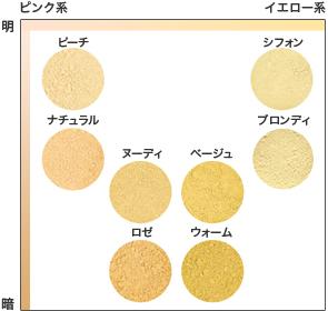 figure_chart